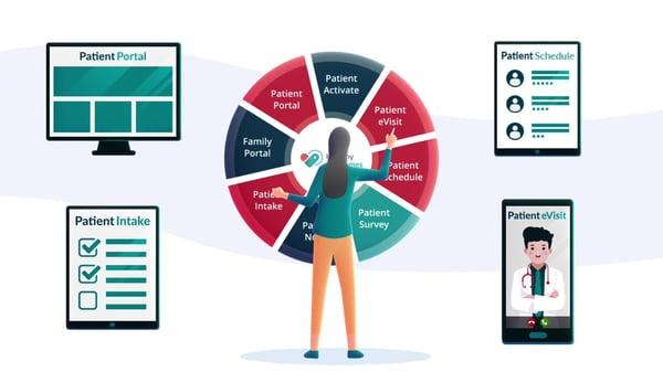 Intelichart-Healthy-Outcomes-Platform